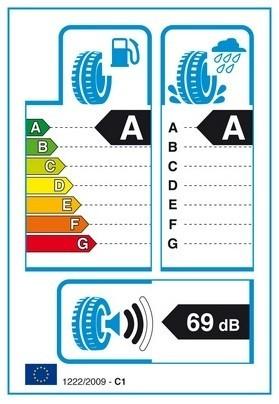 Energetický štítek pneumatiky